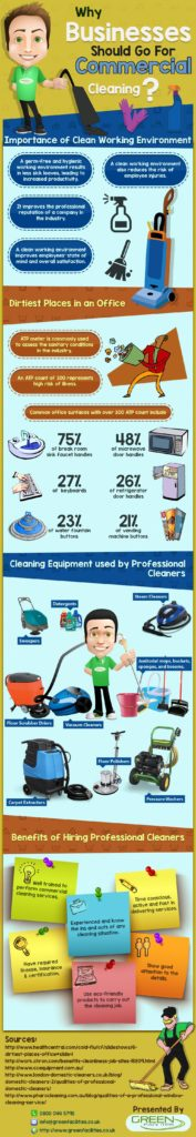 Hiring Commercial Cleaning Services - Infographic